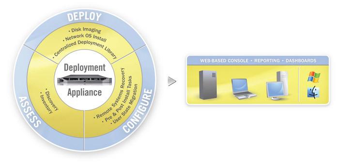 Dell_K2000_diagram